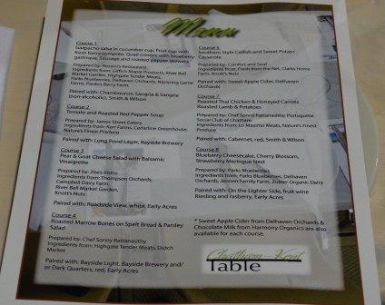 EB Chatham Kent Table 2013 (87) menu